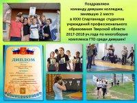 Соревнования по многоборью ГТО